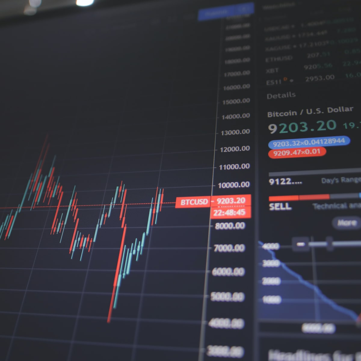 bit bitcoin di trading
