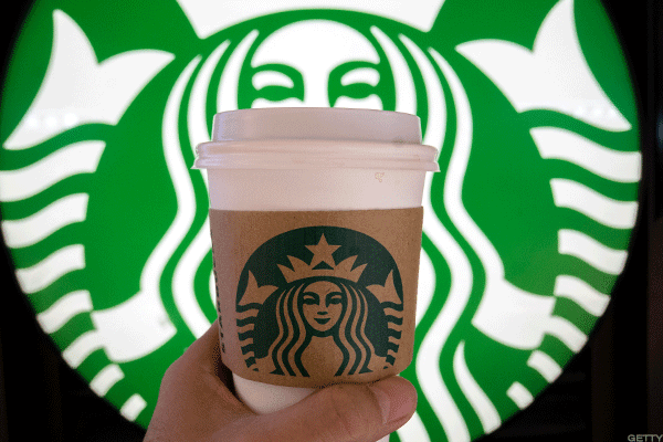 Starbucksjunkies can also use Amazon's Alexa or the chain's own voice-activated chatbot, MyStarbucks Baritsa, to order coffee by voice.Jim Cramer and the AAP team hold a position in Starbucks for their Action Alerts PLUS Charitable Trust Portfolio. Want to be alerted before Cramer buys or sells SBUX? Learn more now.