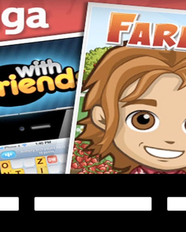 When to Buy & Sell Zynga