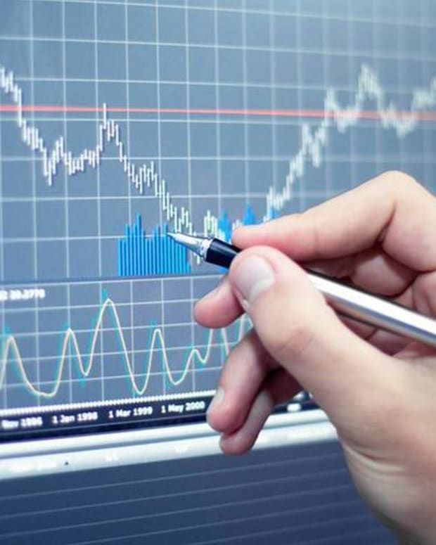 What is Technical Trading? TheStreet's Jim Cramer Explains