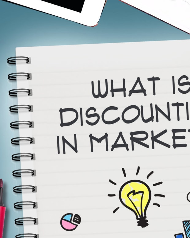 Discounting-Markets