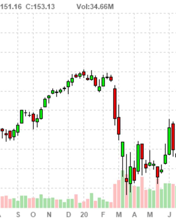 chart (18)