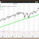 """Courtesy of MetaStock Xenith The weekly chart shifts to positive it the average ends the week above its key weekly moving average of 20,824.98. The 200-week simple moving average or """"reversion to the mean"""" is 17,556.64. Weekly momentum is projected to end the week declining to 69.83 up slightly from 68.86 on May 19. Buy weakness to my quarterly value level of 19,189. My semiannual pivot is 20,893. My annual value level is 15,111. Sell strength to my monthly, annual and semiannual risky levels of 21,279, 22,042 and 22,148, respectively."""