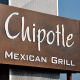 Chipotle was rocked this year by reports that more than 60 customers had been infected with e. coli. And yet, Ackman made a bet on the company. On September 6, 2016, he announced a 9.9% stake in the fast-casual Mexican grill, which was purchased at an average price of $405 per share.For its recent fourth quarter, Chipotle's comparable store sales fell 4.8%, with a whopping 14.7% just in December alone. The company's restaurant level operating margins slipped to 13.5% from 19.6% the previous year.While Chipotle's shares have yet to truly tank - they're hovering around $445.45 apiece (and saw a boost of more than 2% Thursday), Ackman wrote down a loss on his investment in the company for 2016.According to his recent letter to clients, the firm took a 0.8% loss on its investment in Chipotle in 2016. It's no Valeant, but it is a risk, with five to 10% of customers vowing to never return to the burrito chain.