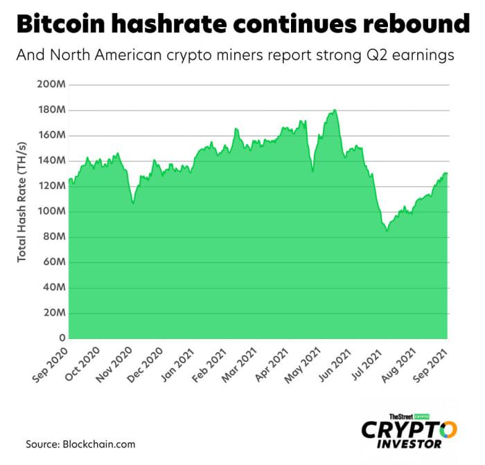 bitcoin-hashrate-web