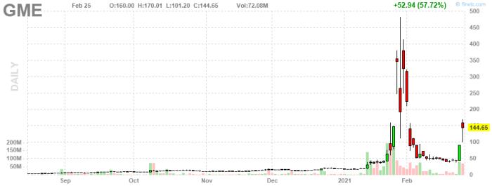 chart (51)