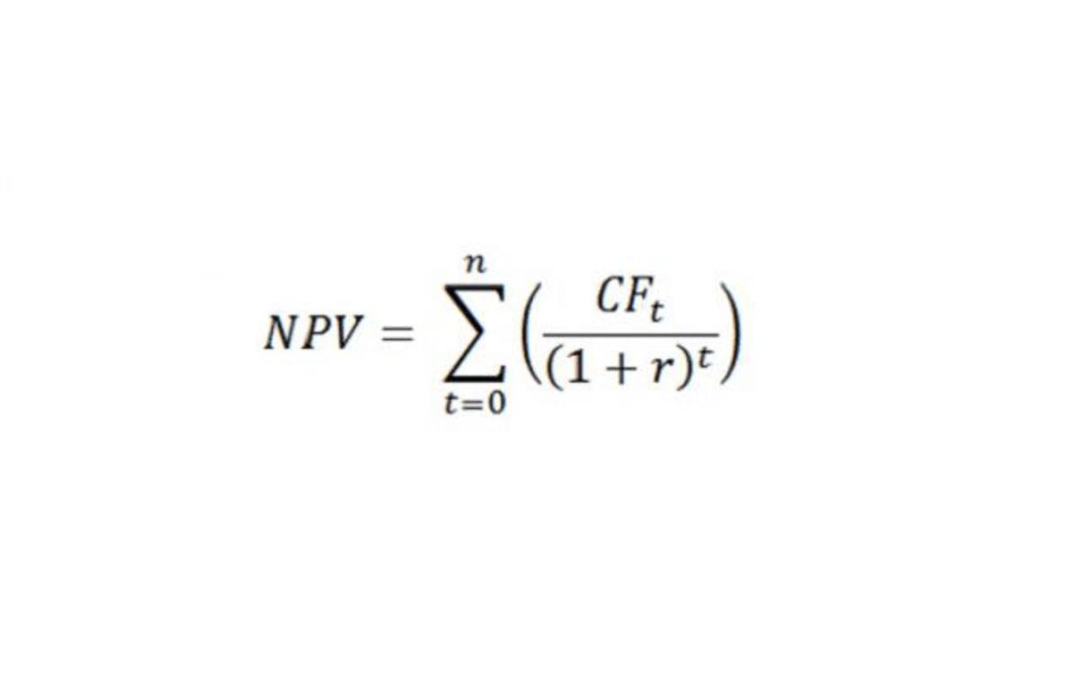 IRR Formula