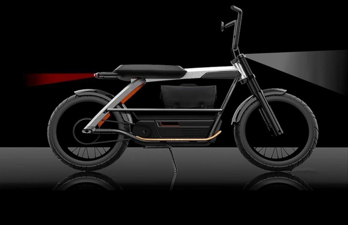 Source: Harley-Davidson.