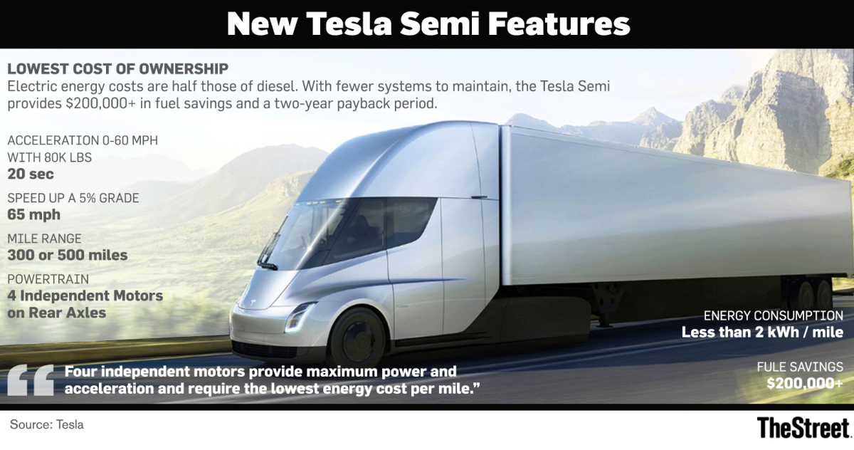 The Tesla Semi may not even be cool enough to attract truck drivers.