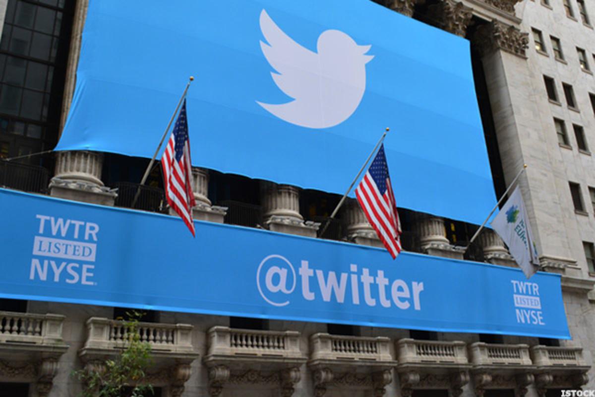 5 Best Stocks in the S&P 500 This Week: Twitter Flies High