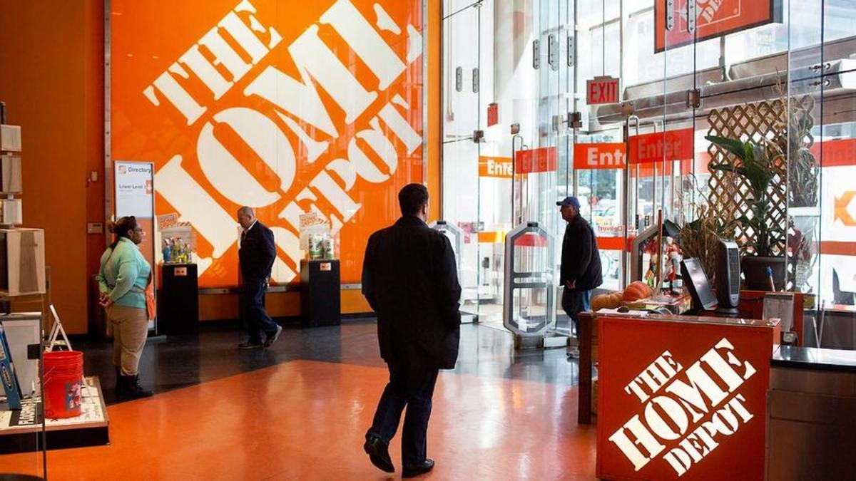 Stock Market Today With Jim Cramer: Home Depot Falls