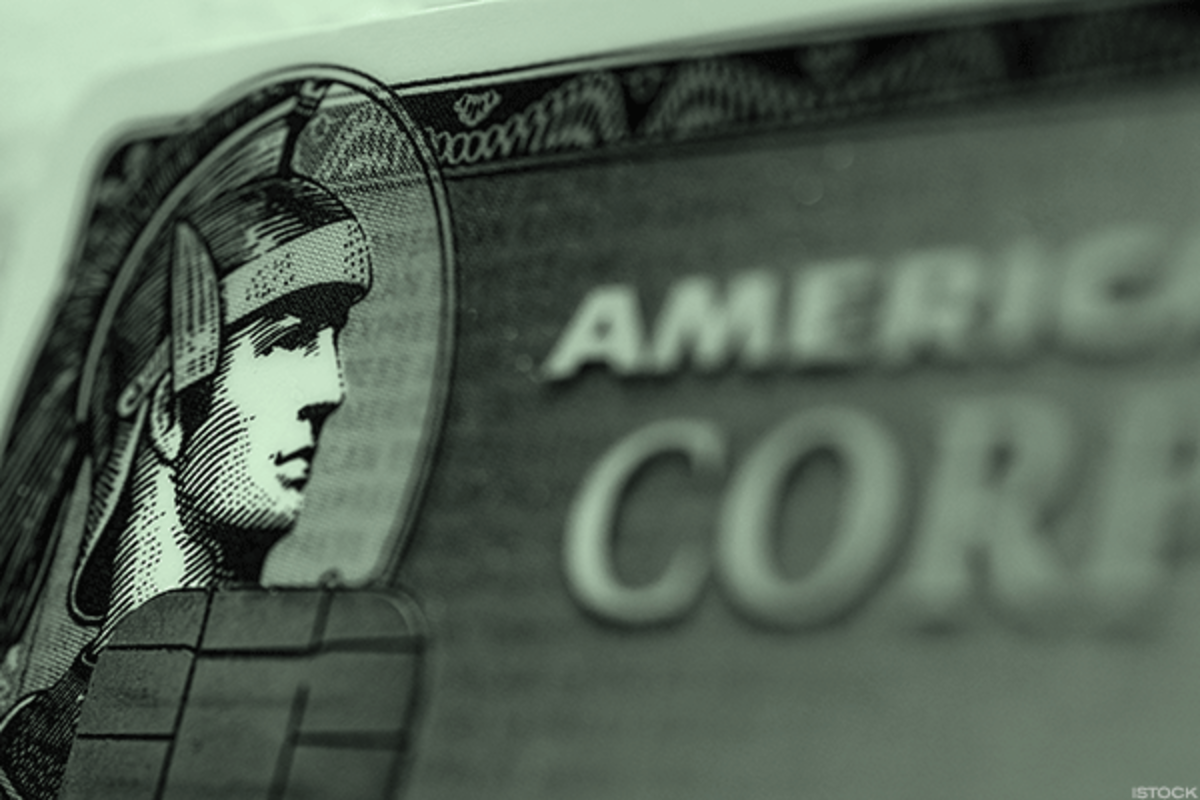 American Express - What the Charts Say