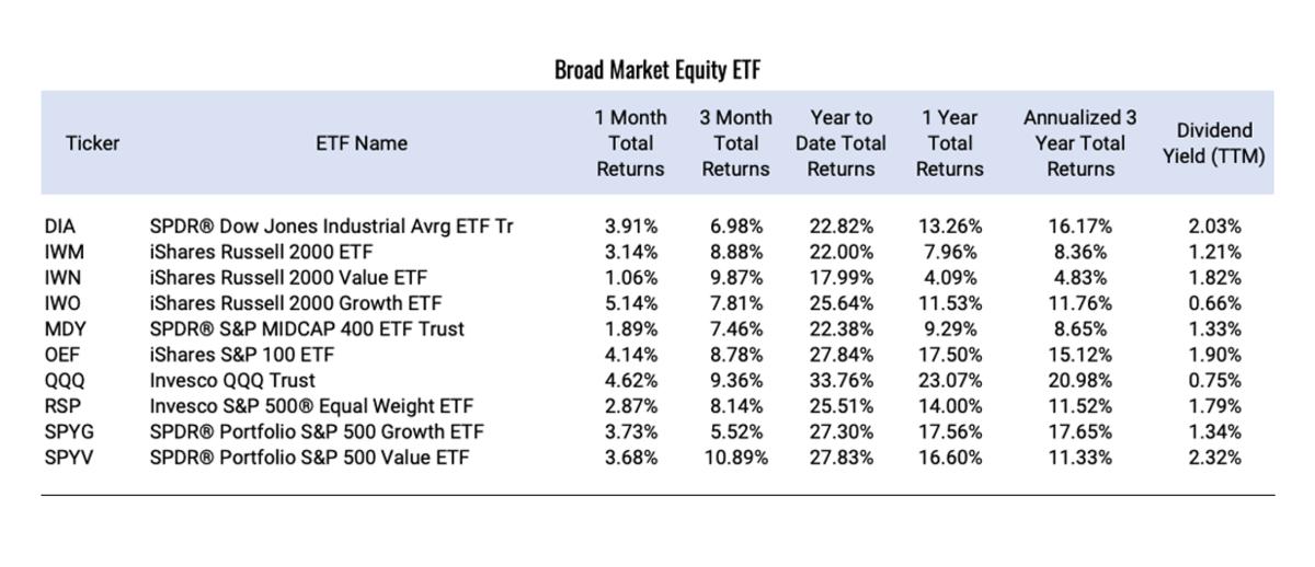 Broad-Market-Equity-ETF (1)