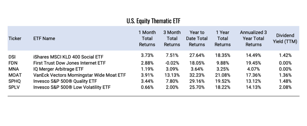 U.S.-Equity-Thematic-ETF (1)