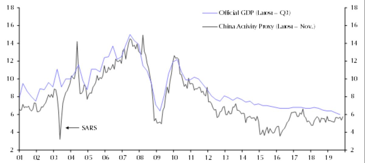 Capital Economics (Asia) Pte. Ltd