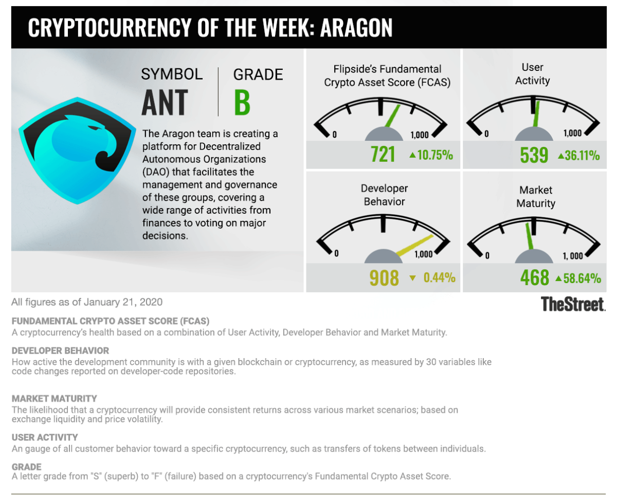 ts_cryptocurrency_ant_0121