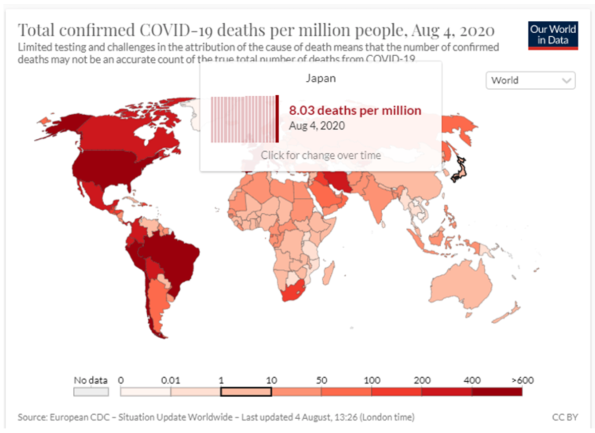 Total confirmed COVID-19 deaths per million people, August 2020