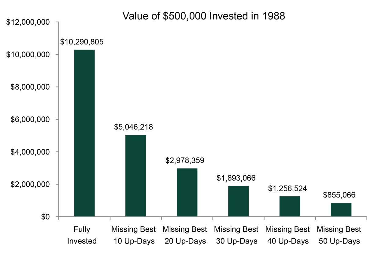 US - FI Reveals the 3 Biggest Risks of Holding Cash - Exhibit 1