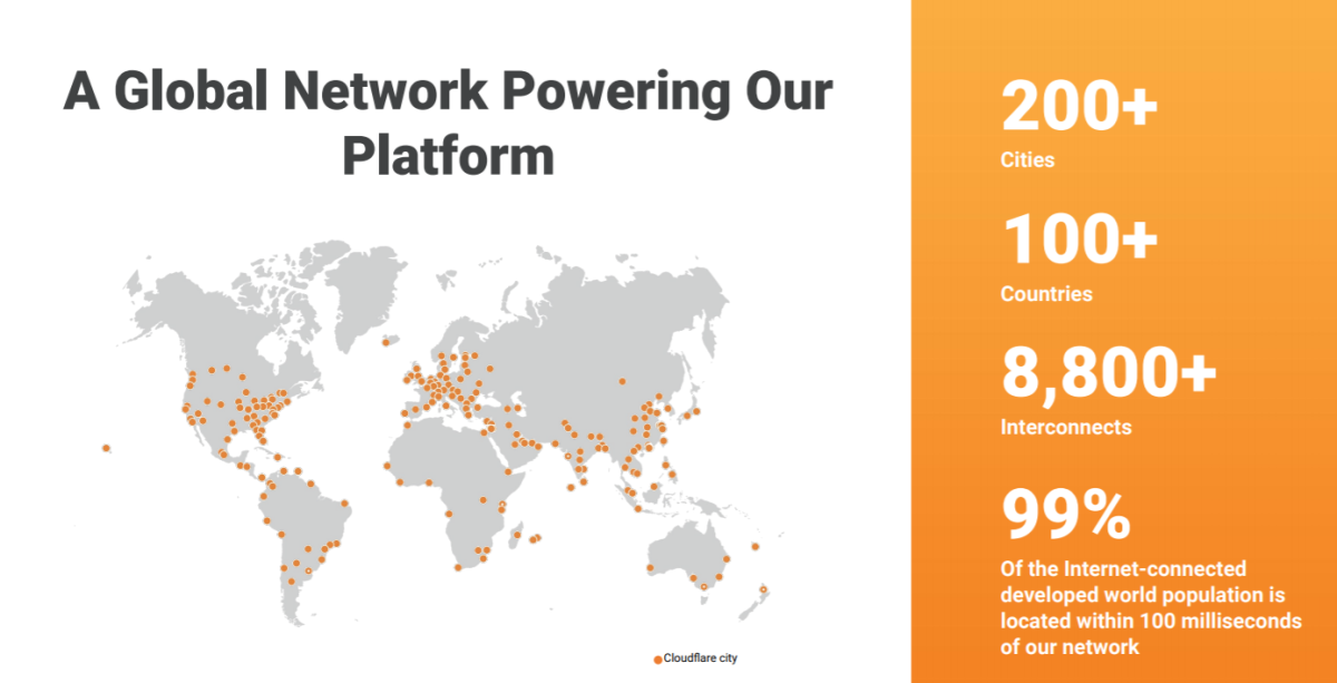 Cloudflare's global network. Source: Cloudflare.