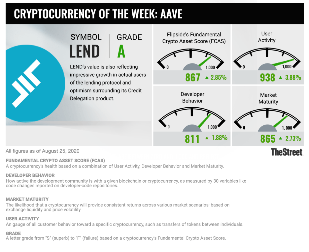 Cryptocurrency of the Week_0825