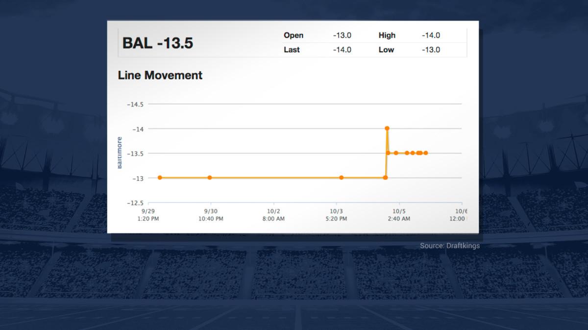 Chart courtesy of TeamRankings.com