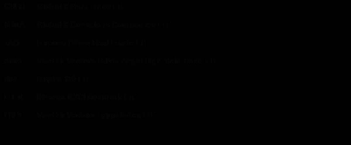 padula 3