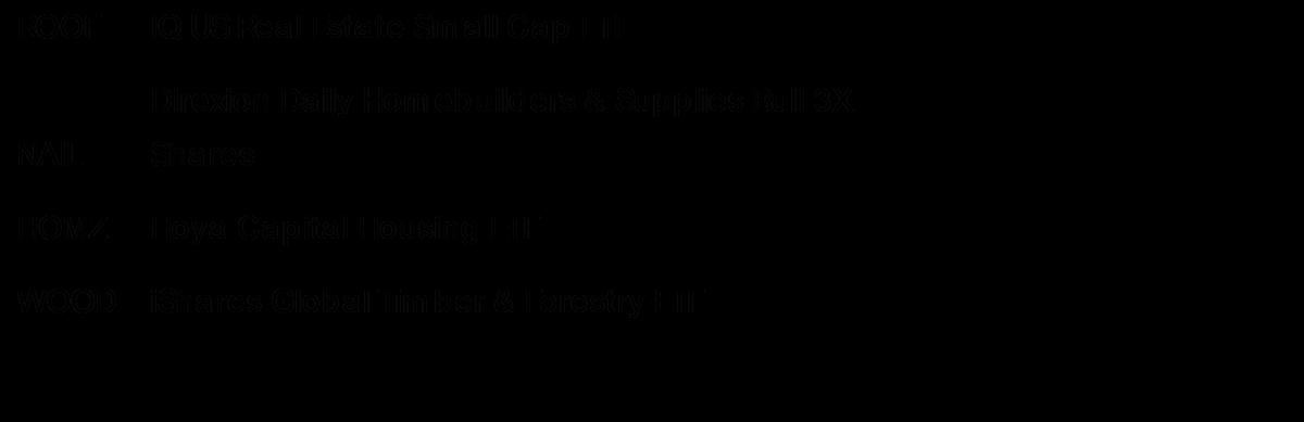 padula 2