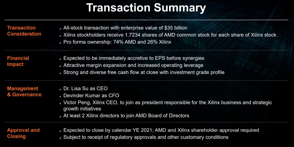 A summary of the AMD-Xilinx deal. Source: AMD.