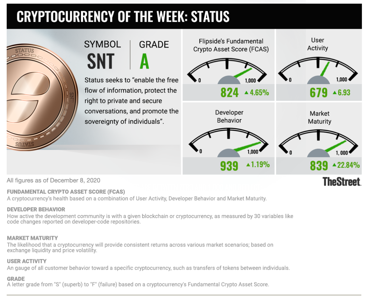 Cryptocurrency of the Week_1208