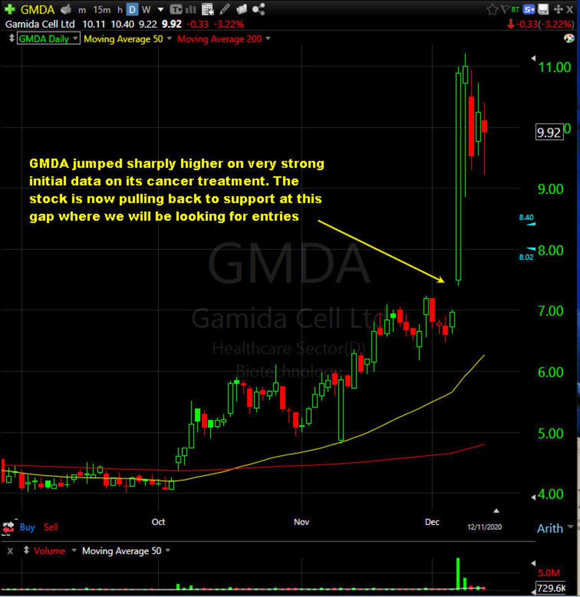GMDA2021