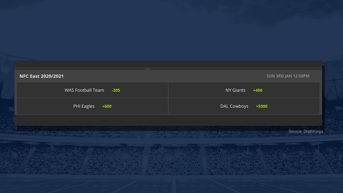 NFC-East-Odds-SCREEN