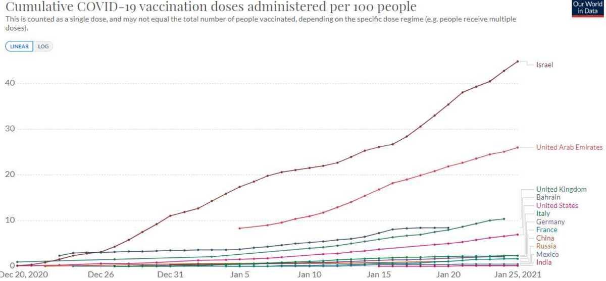 Vaccine Jan  26 2021(1)