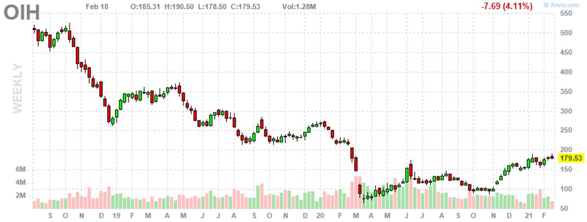 chart (35)