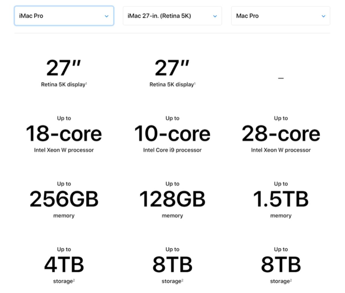 iMac Pro 27-in