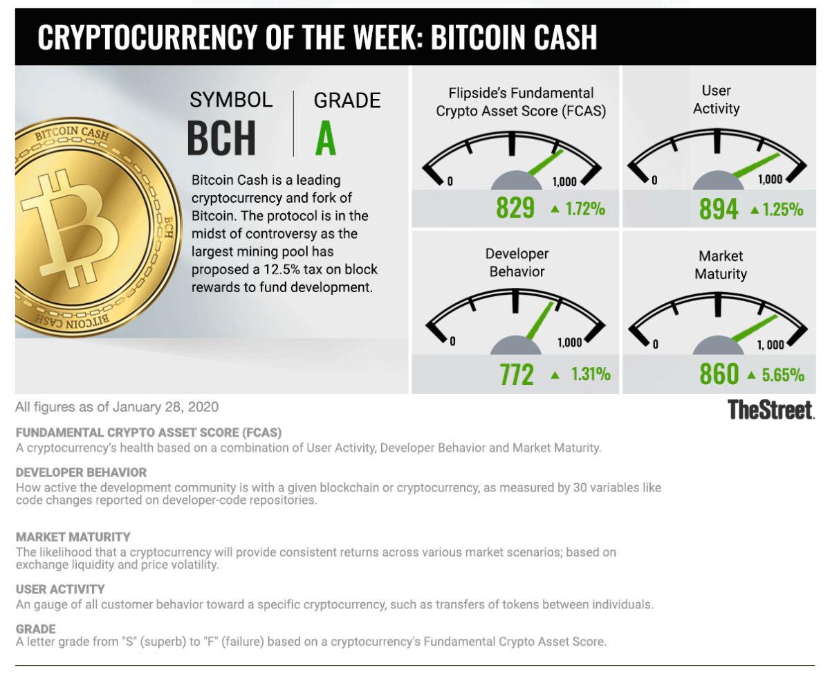 ts_cryptocurrency_bch_0128