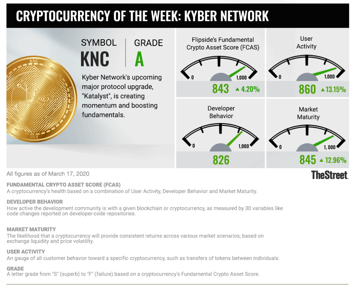Cryptocurrency of the Week: KNC