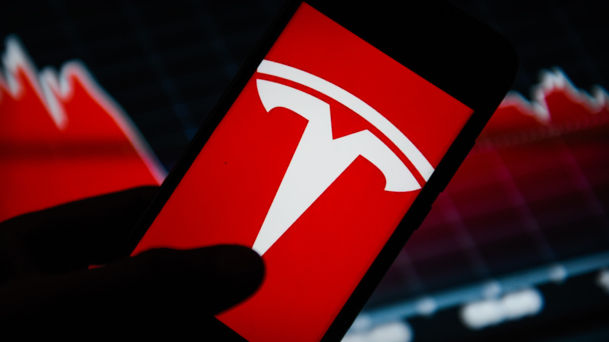 Stock Market Today With Jim Cramer: Tesla and Square Are ...