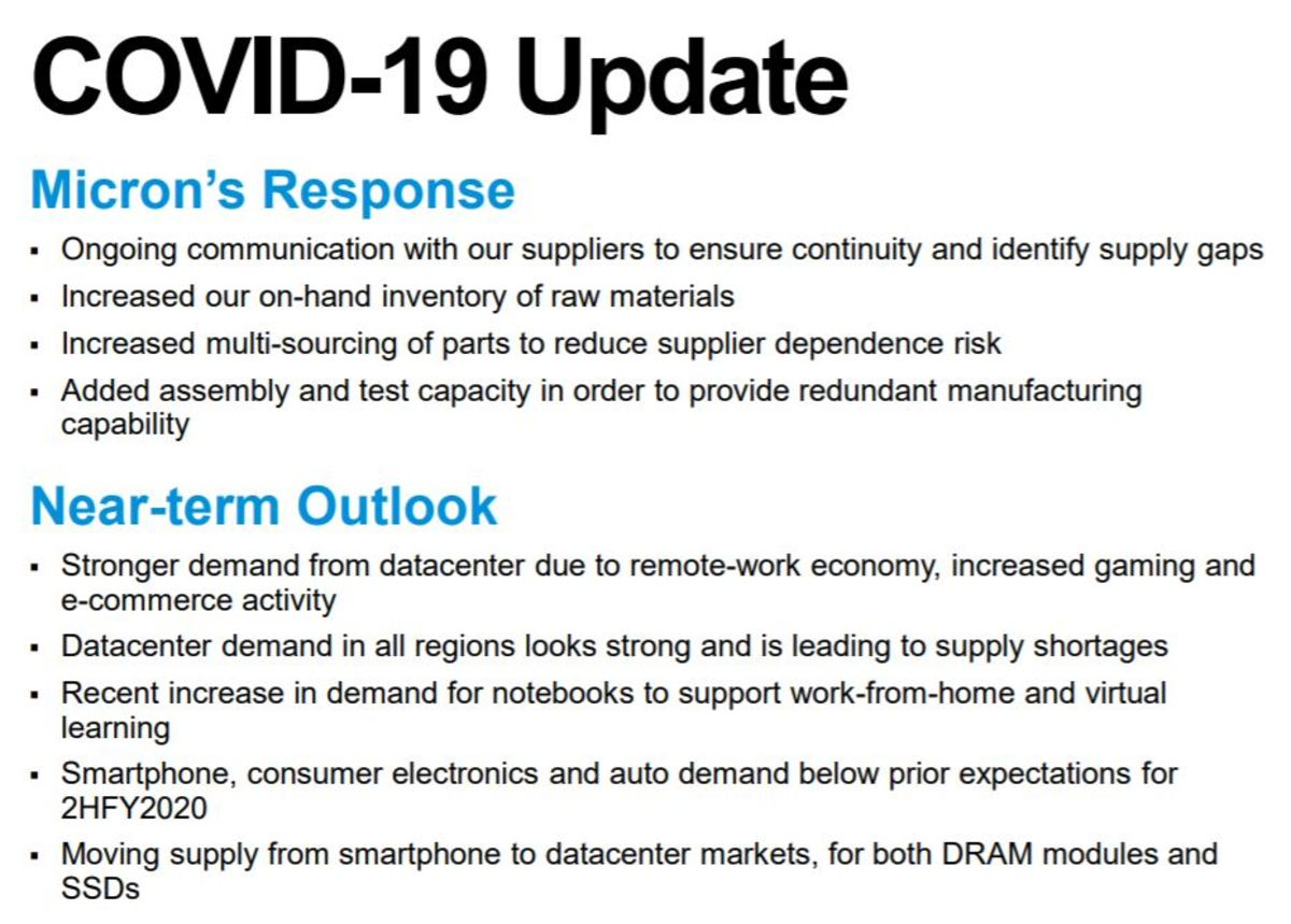 Micron's near-term demand outlook. Source: Micron.