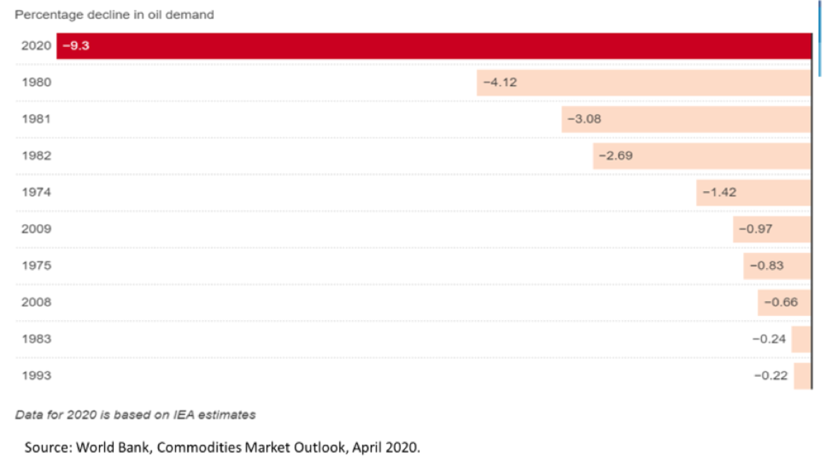 commodities-remittances-tourism chart 3