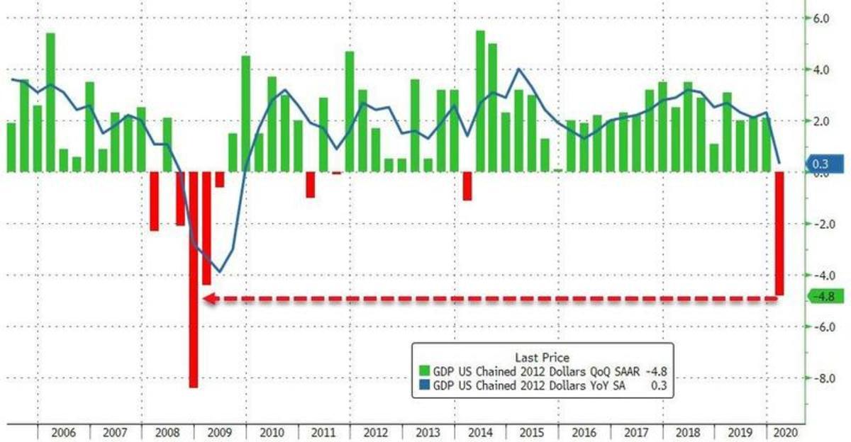 GDP crash_1
