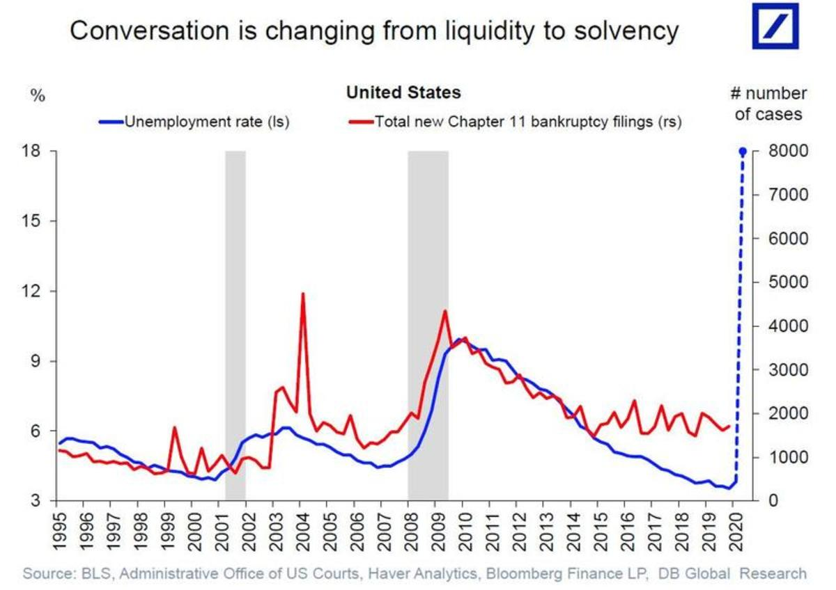 conversation from liquidfity to solvency_3