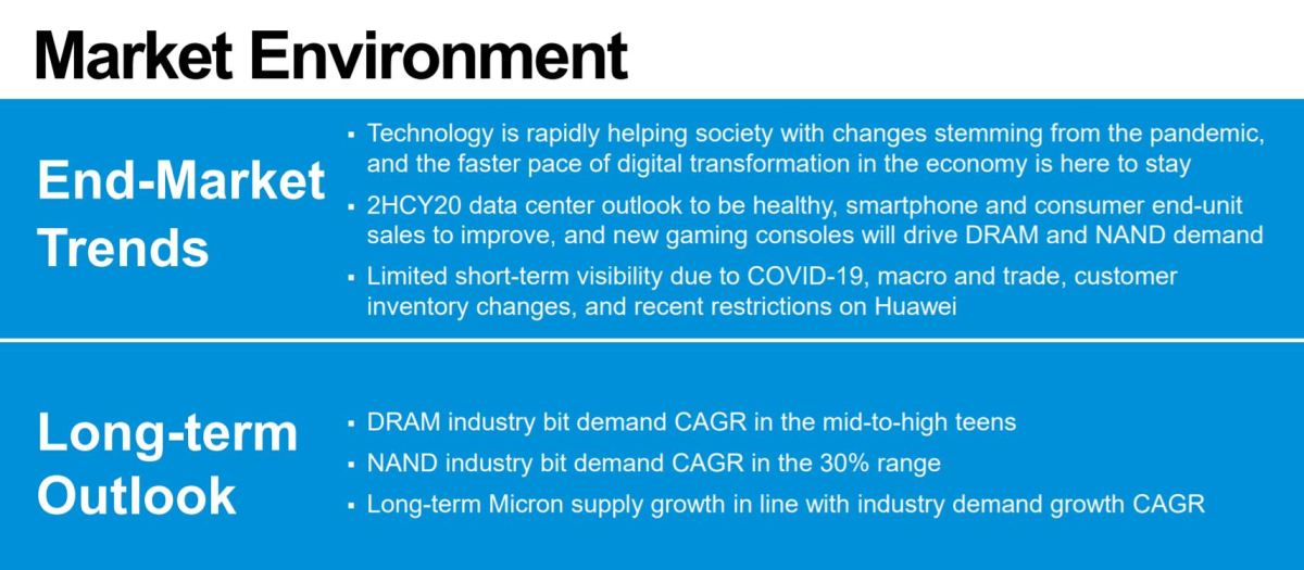 Micron's end-market commentary and long-term supply/demand outlook. Source: Micron.