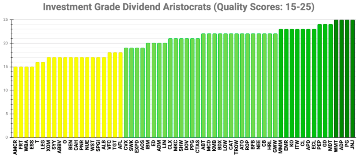 Chart by the author (data sources: see DVK Quality Snapshots)