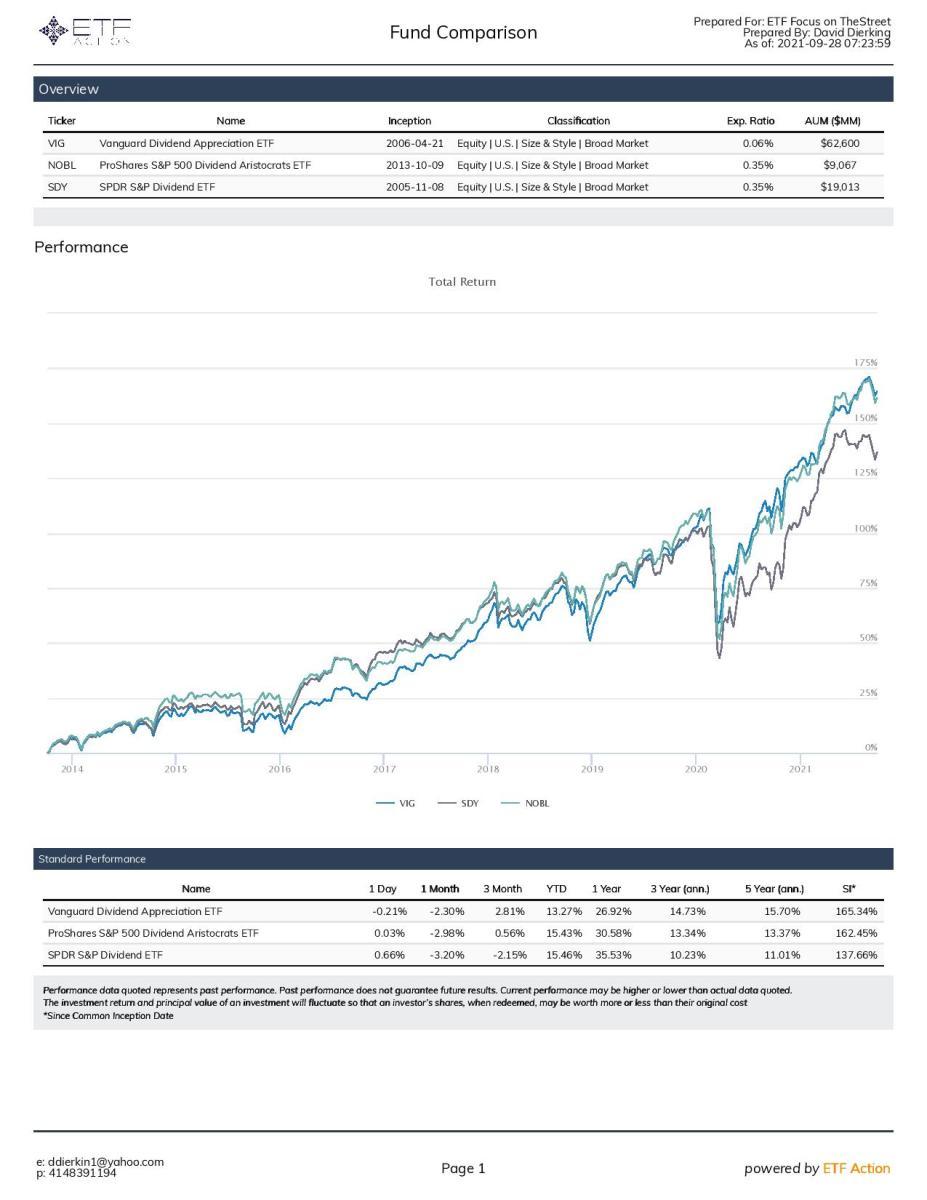 Compare_Report - VIG NOBL SDY-page-002