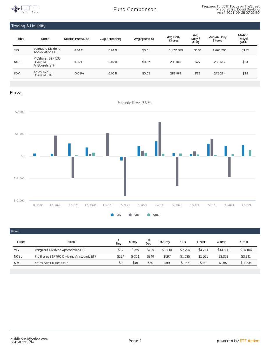 Compare_Report - VIG NOBL SDY-page-003