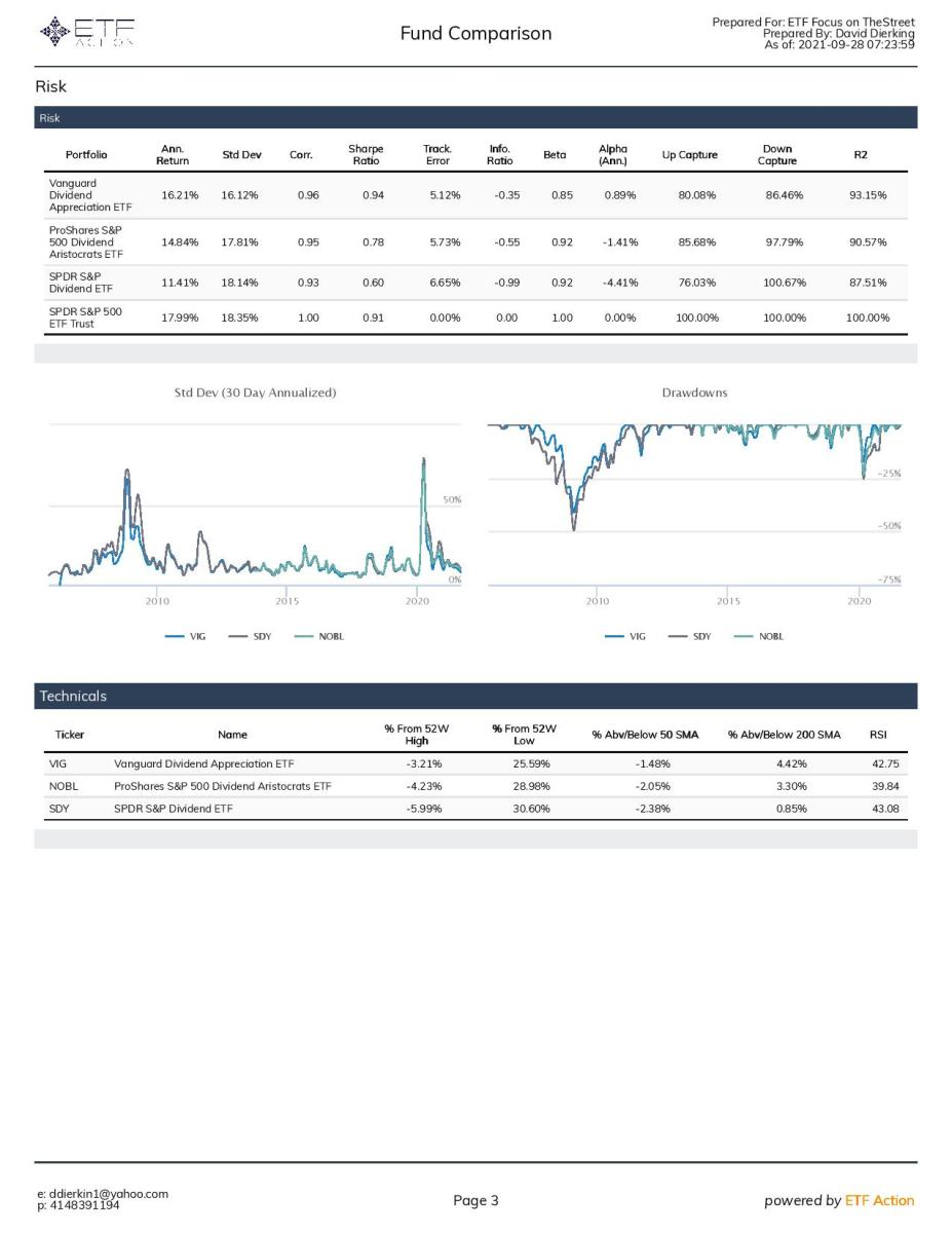 Compare_Report - VIG NOBL SDY-page-004
