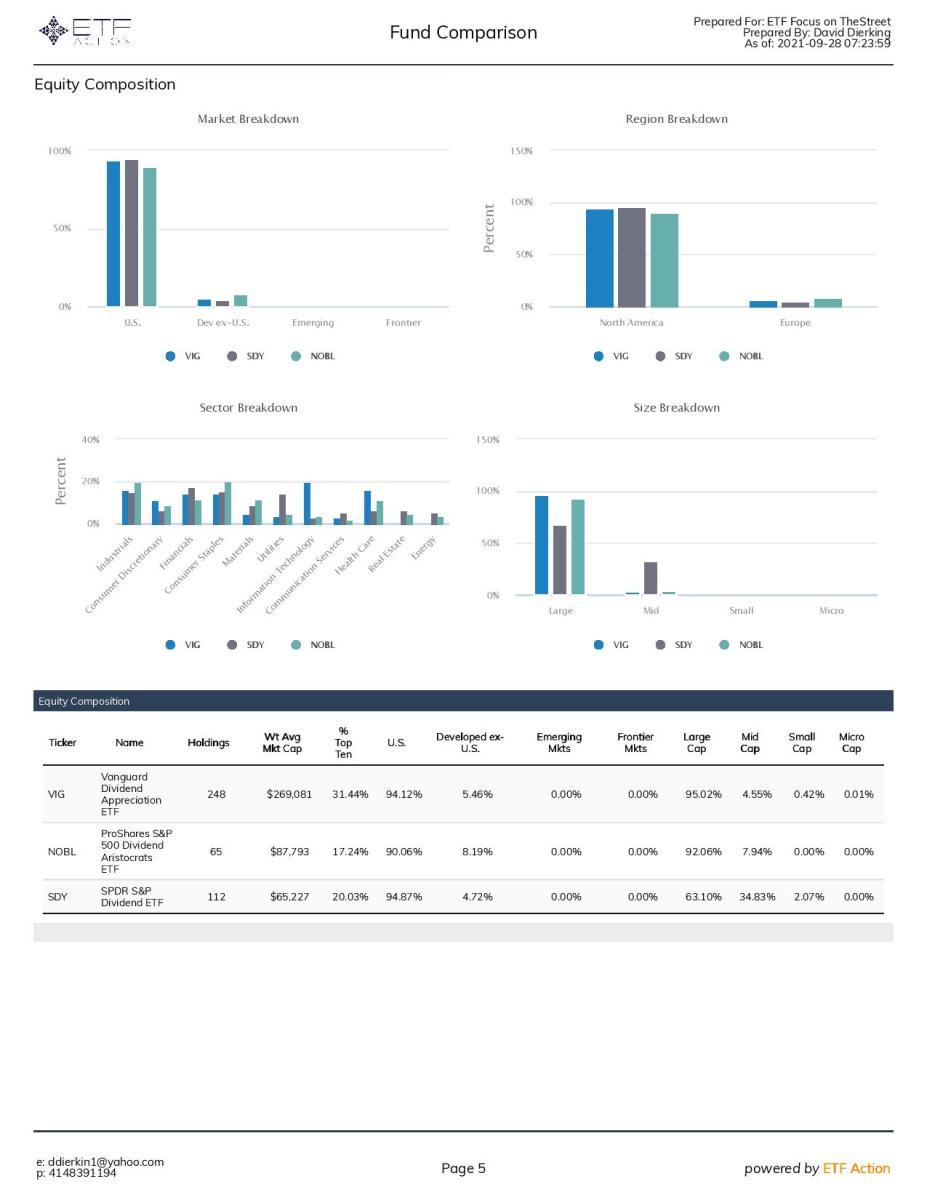 Compare_Report - VIG NOBL SDY-page-006