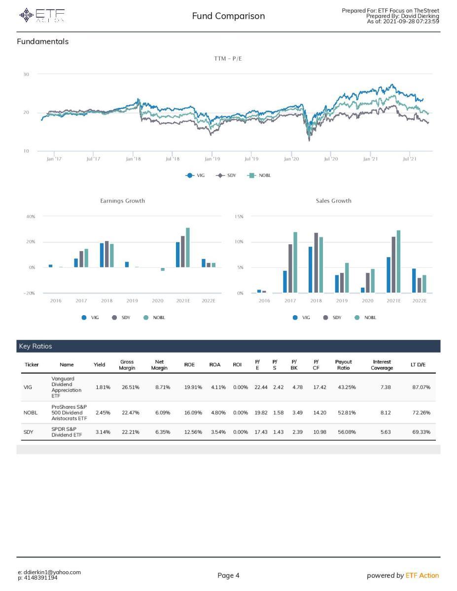 Compare_Report - VIG NOBL SDY-page-005