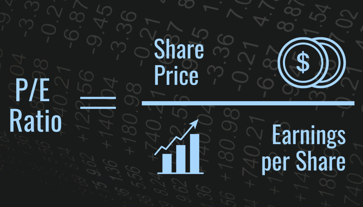 A graphic that lays out the P/E ratio formula as share price divided by earnings per shareTyler Easton