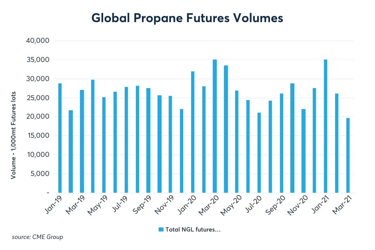 NGL-charts_futures_1200x800